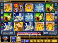 Thunderstruck Slots on Mobile